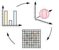 Some math graphs showing working algorithms